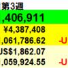 330万円減】投資状況 2021年6月第3週