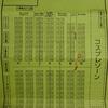 東方幻仙郷7(仙台コミケ)はスペース番号 [N03]