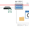 Visual Studioのリモートデバッグ方法メモ