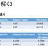 【自主セミナー】ベイズ統計オンラインセミナー第3回
