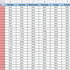 あなたが利用すべき100のGoogle AdWords Script (100 Google AdWords Scripts You Should Be Using)