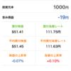 インテル購入 積み株 4月分(初回)
