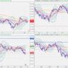 【4/3取引結果&分析】ユーロに下落サイン多数。下落の日は近いか?