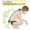 しゃがみ姿勢は脊椎後面をよみがえらせる