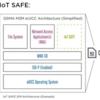事例 - GSMA IoT SAFE