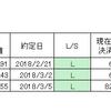 ドル円、雇用統計下振れ博打ロング指値