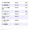2020/05/26(火)