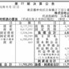 株式会社山本山 第77期決算公告
