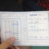 第51回ラ管連ボードゲーム部レポート