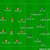 UCL16-17-D2-アトレティコマドリード.vs.バイエルン