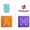 ChatworkからのEC2インスタンスの管理の自動化