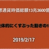 2019/2/17 仮想通貨時価総額13兆3600円 上位10トークン相場分析