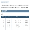 野球日本代表内定