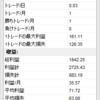 4/24(水)FT3検証の経過