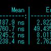 メタプログラミング事始め