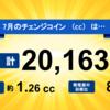 千葉県睦沢町上市場の発電所の7月分のチェンジコインを分配しました
