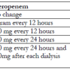 【RCT】CTRX耐性(ESBL)のKlebsiellaまたはE.coli血流感染に対してMEPMとTAZ/PIPCどちらが有効ですか?【MERINO trial】