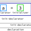 compilium v2 におけるdeclarationの実装