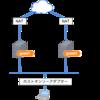 VyOSで構築するVirtualBoxのプライベートネットワーク