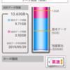 顧客満足度第1位のUQ mobileは格安で通信が安定! キャッシュバックを利用して超お得に使う方法