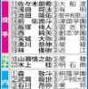 #U18W杯 壮行試合 で蠢く「朝日新聞」の薄っぺら(醜悪)な思惑  #習志野・飯塚 #美爆音