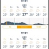 カラダ予報  《モワッと湿気と体感温度》