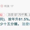 HKG : 0358(江西銅業股份、Jiangxi Copper) 2021年1月-3月期決算。銅とか、モリブデンとか、資源とか。 (香港株、中国株、本日の気になるニュースの備忘録)