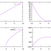 gnuplotによるグラフ作成14~マルチプロット