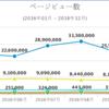 京都観光関連サイト(国内向け)を比較してみた