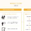 シングルマザー目指せ1か月でWebデザイナー【最終回Webデザイナーになれたのか?!】