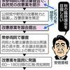 「秋に改憲案」首相の意図は 原案提出の強硬路線も - 東京新聞(2018年9月12日)
