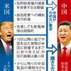 【米中貿易摩擦】中国はトランプとの交渉を諦めた可能性