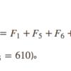 数列の完全性に関するBrownの判定法