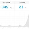 【11/28】体験談ブログ(seesaa)に謎の大量アクセス発生!