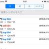 【副業FX】6月17日のFX EA自動売買(ファンマゴ)収益結果