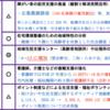 【公約検証2015~2018】4年間のセルフ通信簿