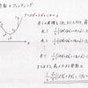 Ceres Solver の使い方3〜曲面のフィッティング