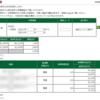 本日の株式トレード報告R2,06,16