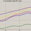 旧ソ連で90年代は何がおこっていたのか。