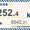 1/13〜1/19の総発電量は252.4kWh(目標比131.11%)でした!