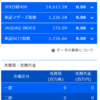 東京証券取引所、システム化以降前代未聞の終日売買停止