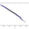 クラスの依存関係グラフ 3