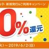 じぶん銀行「スマホデビット新規発行&ご利用キャンペーン」20%還元!