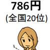 奈良県の副業状況