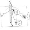 バレーボールのルール ✖ 授業の作り方(バウンド・キャッチ)