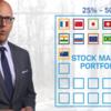 メモ:Why is global investing so important?