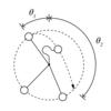 振り子の幾何学