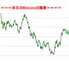 ■本日の結果■BitCoinアービトラージ取引シュミレーション結果(2018年2月11日)