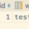 pandasでデータフレームをto_sqlする