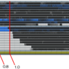 (資料)マスタリング時の曲頭・末尾の無音時間は「頭0.5秒、終わり1.0秒」